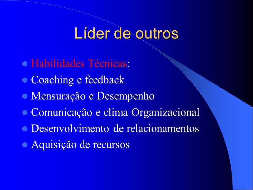 Líder de outros Habilidades Técnicas: Coaching e feedback Mensuração e Desempenho Comunicação e clima Organizacional Desenvolvimento de relacionamento