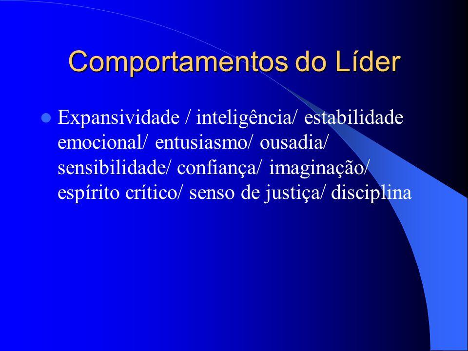 Comportamentos do Líder Expansividade / inteligência/ estabilidade emocional/ entusiasmo/ ousadia/ sensibilidade/ confiança/ imaginação/ espírito crít