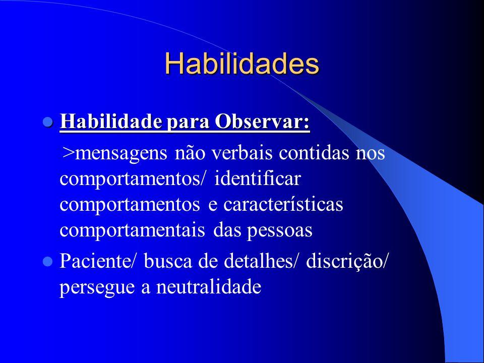 Habilidades Habilidade para Observar: Habilidade para Observar: >mensagens não verbais contidas nos comportamentos/ identificar comportamentos e carac