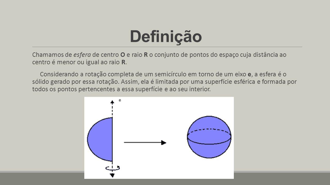 Definição Chamamos de esfera de centro O e raio R o conjunto de pontos do espaço cuja distância ao centro é menor ou igual ao raio R. Considerando a r