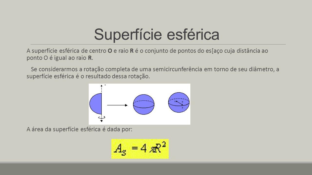 Superfície esférica A superfície esférica de centro O e raio R é o conjunto de pontos do es[aço cuja distância ao ponto O é igual ao raio R. Se consid