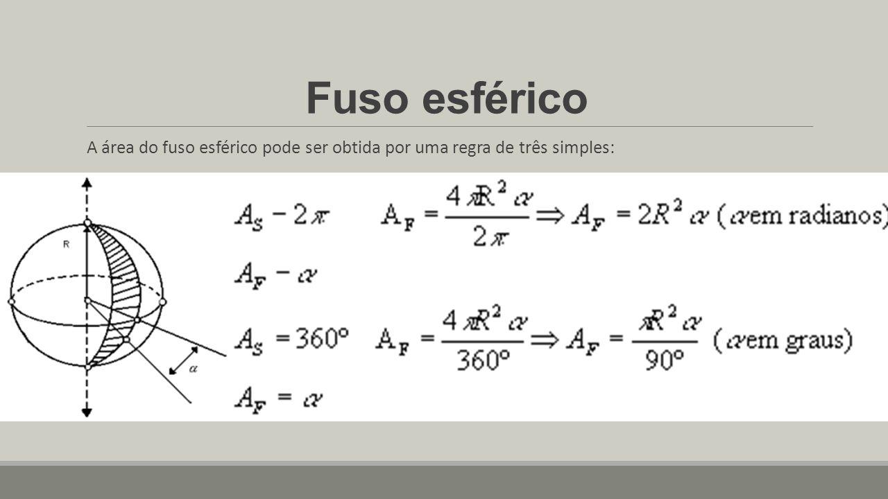Fuso esférico A área do fuso esférico pode ser obtida por uma regra de três simples: