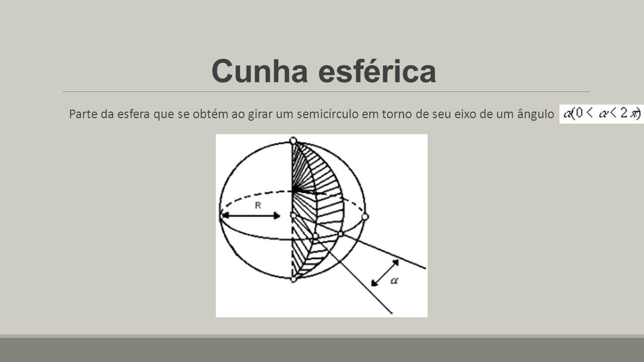 Cunha esférica Parte da esfera que se obtém ao girar um semicírculo em torno de seu eixo de um ângulo