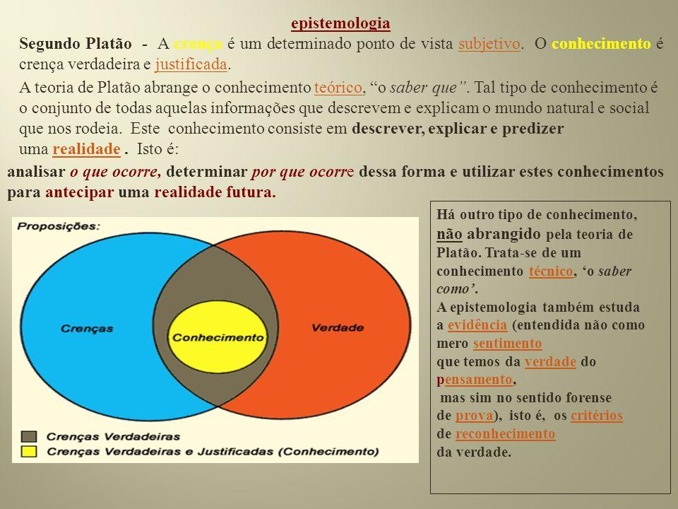 epistemologia Segundo Platão - A crença é um determinado ponto de vista subjetivo. O conhecimento é crença verdadeira e justificada.subjetivojustifica