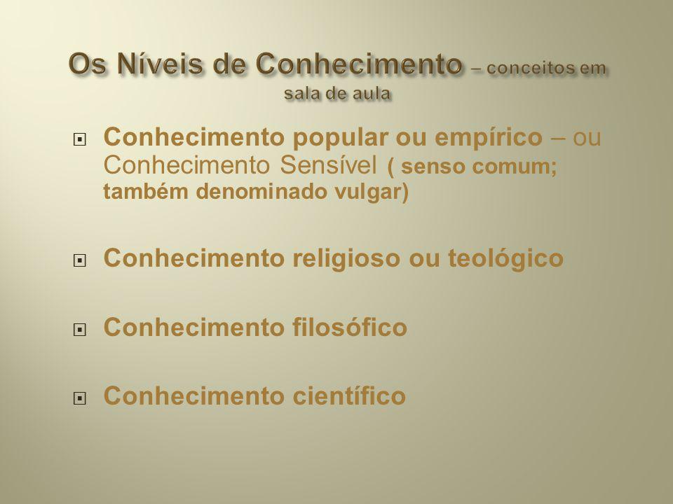  Conhecimento popular ou empírico – ou Conhecimento Sensível ( senso comum; também denominado vulgar)  Conhecimento religioso ou teológico  Conheci
