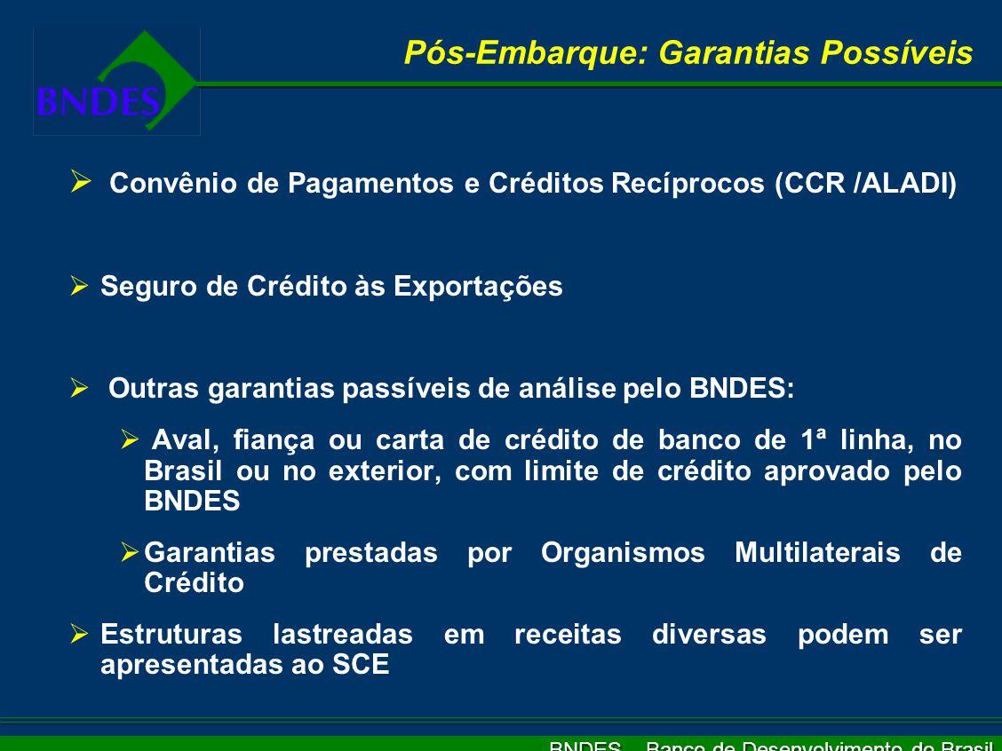 BNDES – Banco de Desenvolvimento do Brasil Condições Gerais – Pós Embarque Custo Total: US$ + Libor + 2% a.a. Participação do BNDES: até 100% do valor