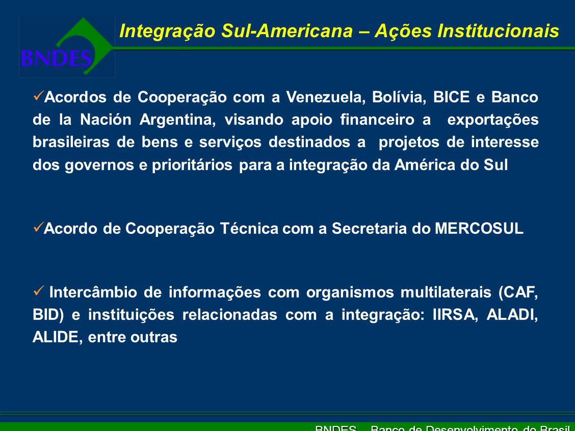 BNDES – Banco de Desenvolvimento do Brasil Integração Sul-Americana Carteira de Projetos Contratados ou Aprovados Ampliação Gasoduto S. Martin/ TGS (A