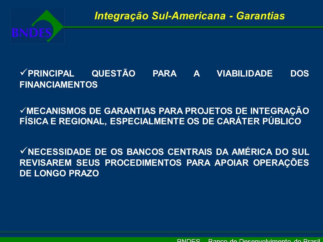 BNDES – Banco de Desenvolvimento do Brasil Integração Sul-Americana – Ações Institucionais Acordos de Cooperação com a Venezuela, Bolívia, BICE e Banc