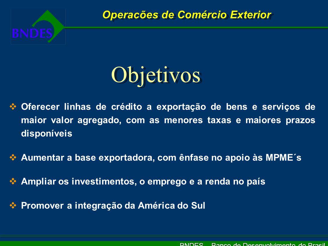 BNDES – Banco de Desenvolvimento do Brasil Operacões de Comércio Exterior  Oferecer linhas de crédito a exportação de bens e serviços de maior valor agregado, com as menores taxas e maiores prazos disponíveis  Aumentar a base exportadora, com ênfase no apoio às MPME´s  Ampliar os investimentos, o emprego e a renda no país  Promover a integração da América do Sul Objetivos