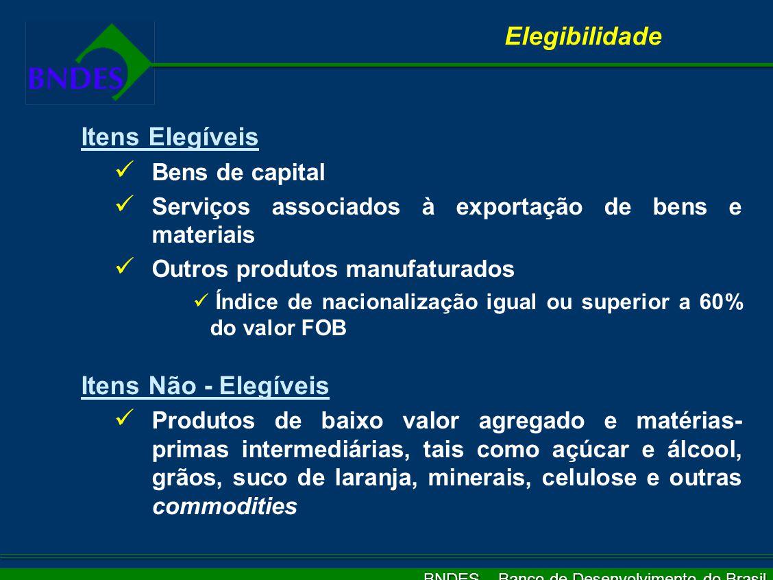 BNDES – Banco de Desenvolvimento do Brasil AEX: VISÃO RETROSPECTIVA é 1991: início das operações de apoio às exportações (Pré-embarque) é 1994: Pós-em