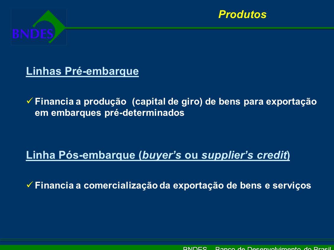 BNDES – Banco de Desenvolvimento do Brasil Produtos Linhas Pré-embarque Financia a produção (capital de giro) de bens para exportação em embarques pré-determinados Linha Pós-embarque (buyer's ou supplier's credit) Financia a comercialização da exportação de bens e serviços
