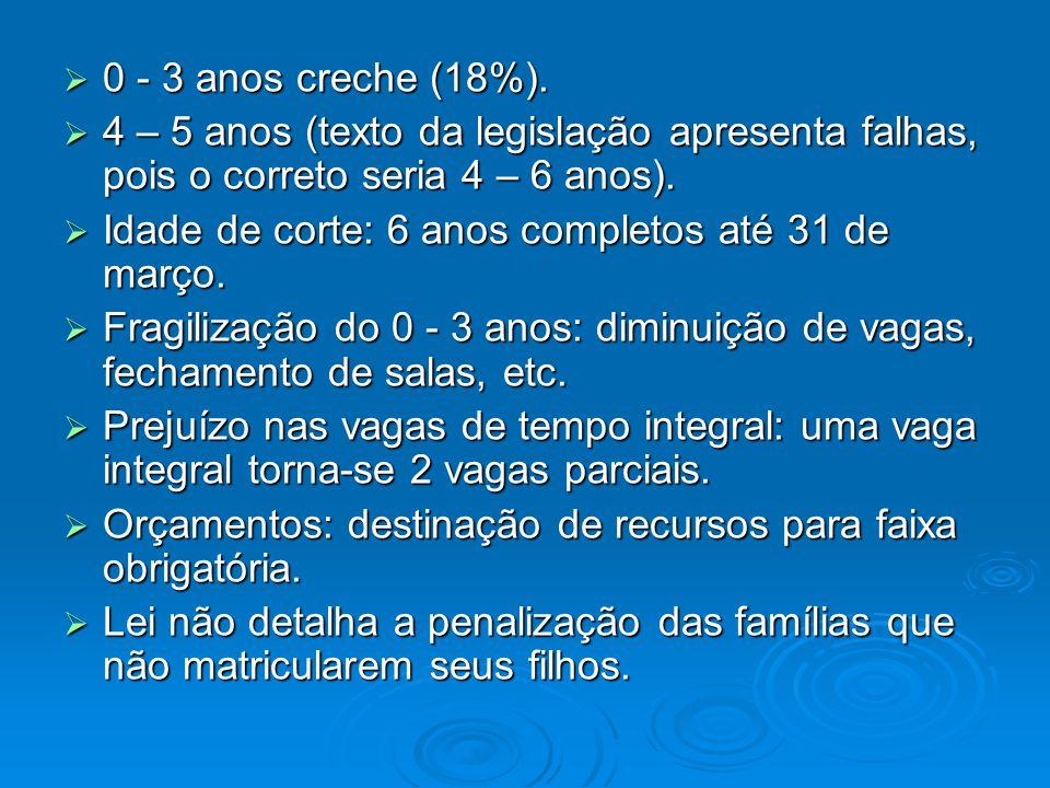 Para saber mais...  www.campanhaeducacao.org.br  Multimídia