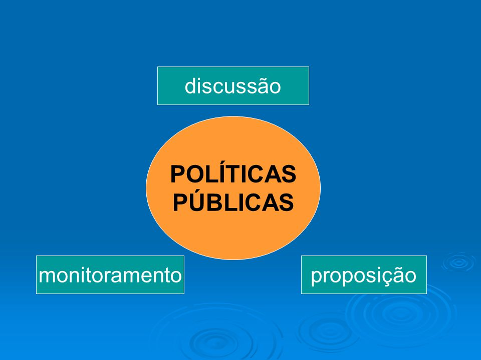 PAPEL POLÍTICO  Incentivar o protagonismo. Dar visibilidade às questões da educação infantil.