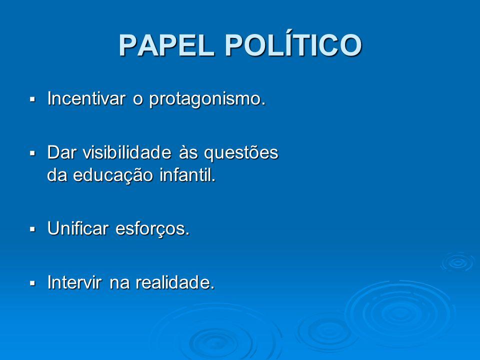 ATUAÇÃO POLÍTICA Social Gestão Científico Legislação