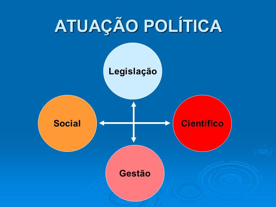 EDUCAÇÃO INFANTIL NO BRASIL ---------------------------------- alguns aspectos