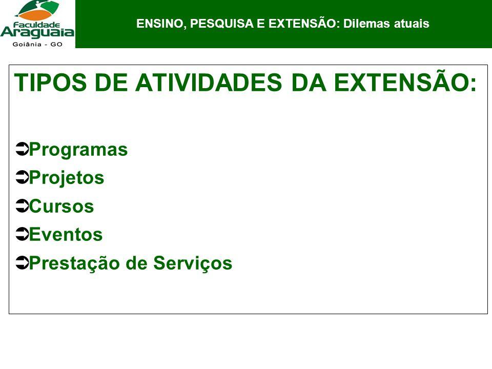 TIPOS DE ATIVIDADES DA EXTENSÃO:  Programas  Projetos  Cursos  Eventos  Prestação de Serviços ENSINO, PESQUISA E EXTENSÃO: Dilemas atuais