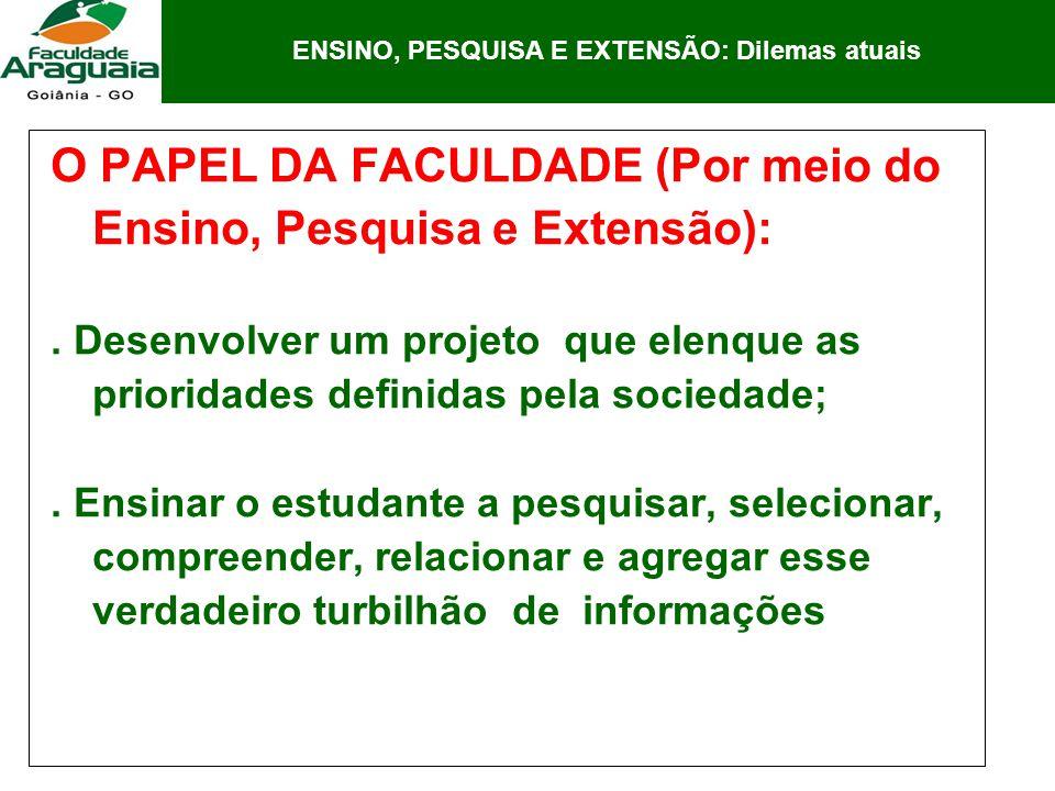 PAPEL DA FACULDADE (Por meio do Ensino, Pesquisa e Extensão):.