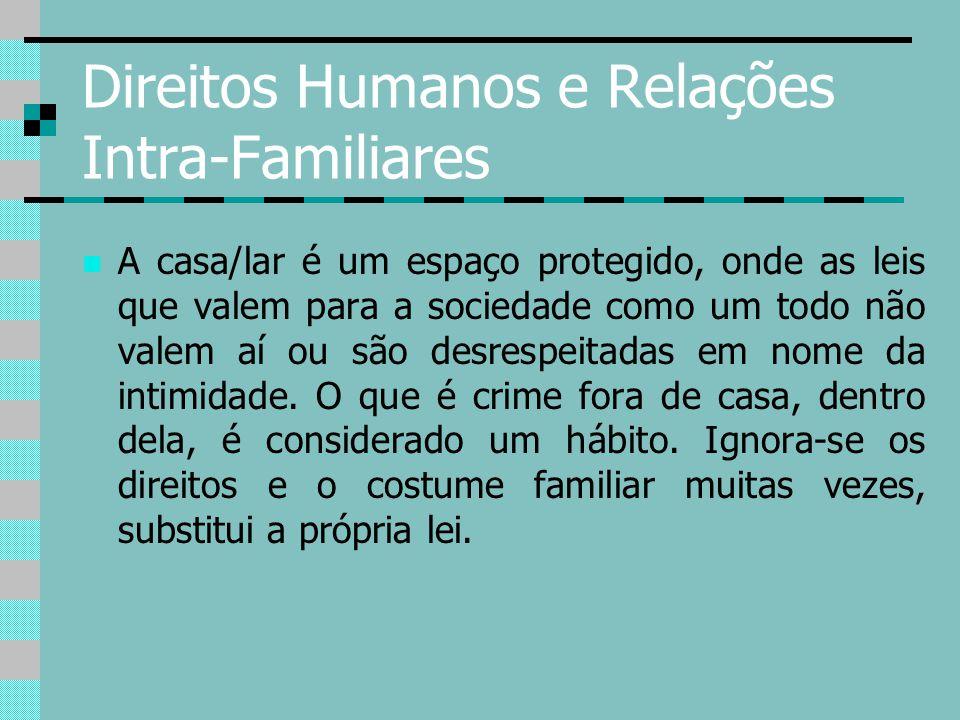 Direitos Humanos e Relações Intra-Familiares A casa/lar é um espaço protegido, onde as leis que valem para a sociedade como um todo não valem aí ou sã