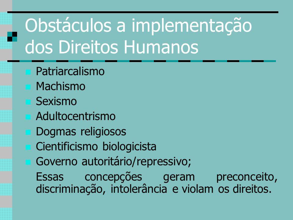 Obstáculos a implementação dos Direitos Humanos Patriarcalismo Machismo Sexismo Adultocentrismo Dogmas religiosos Cientificismo biologicista Governo a
