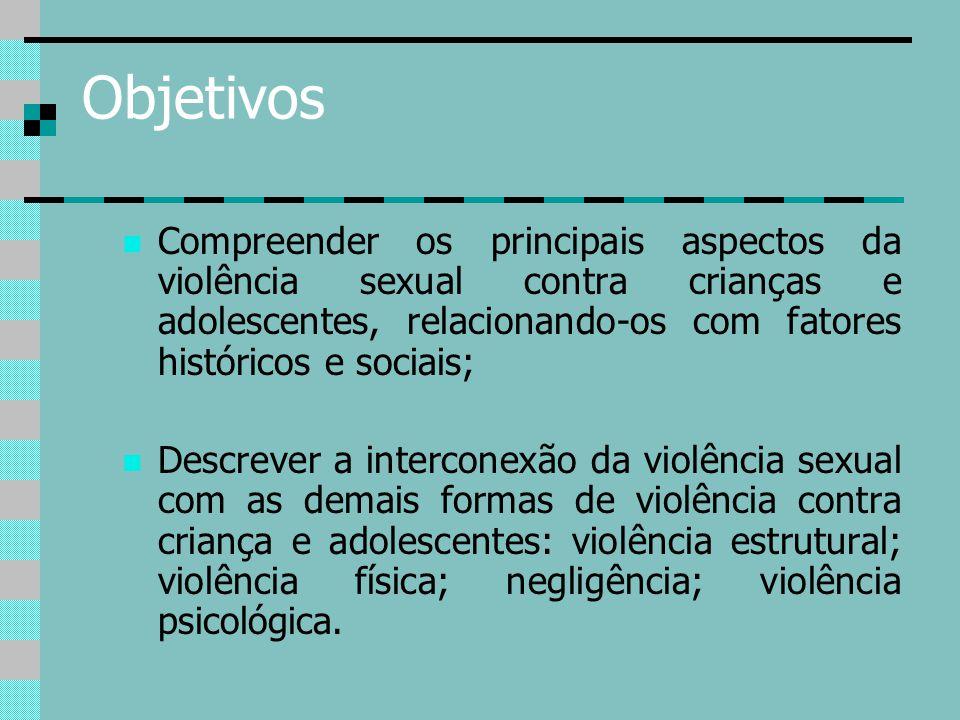 Objetivos Compreender os principais aspectos da violência sexual contra crianças e adolescentes, relacionando-os com fatores históricos e sociais; Des