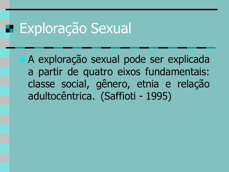Exploração Sexual A exploração sexual pode ser explicada a partir de quatro eixos fundamentais: classe social, gênero, etnia e relação adultocêntrica.