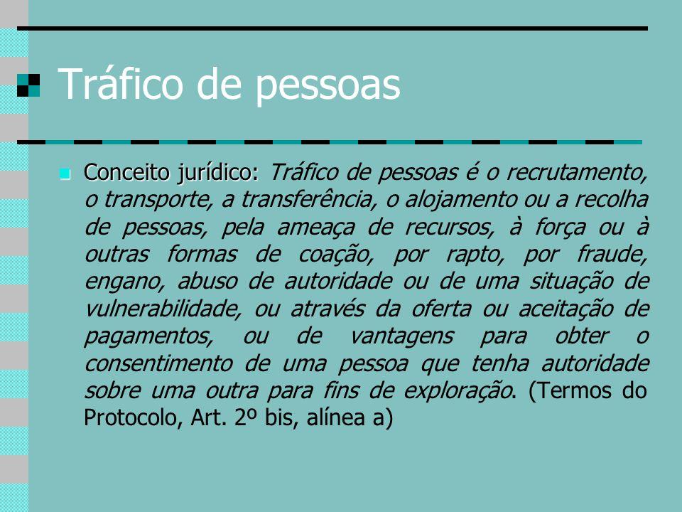 Tráfico de pessoas Conceito jurídico: Conceito jurídico: Tráfico de pessoas é o recrutamento, o transporte, a transferência, o alojamento ou a recolha