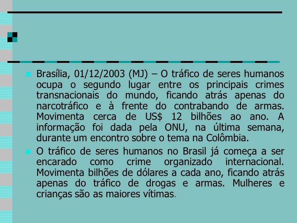Brasília, 01/12/2003 (MJ) – O tráfico de seres humanos ocupa o segundo lugar entre os principais crimes transnacionais do mundo, ficando atrás apenas