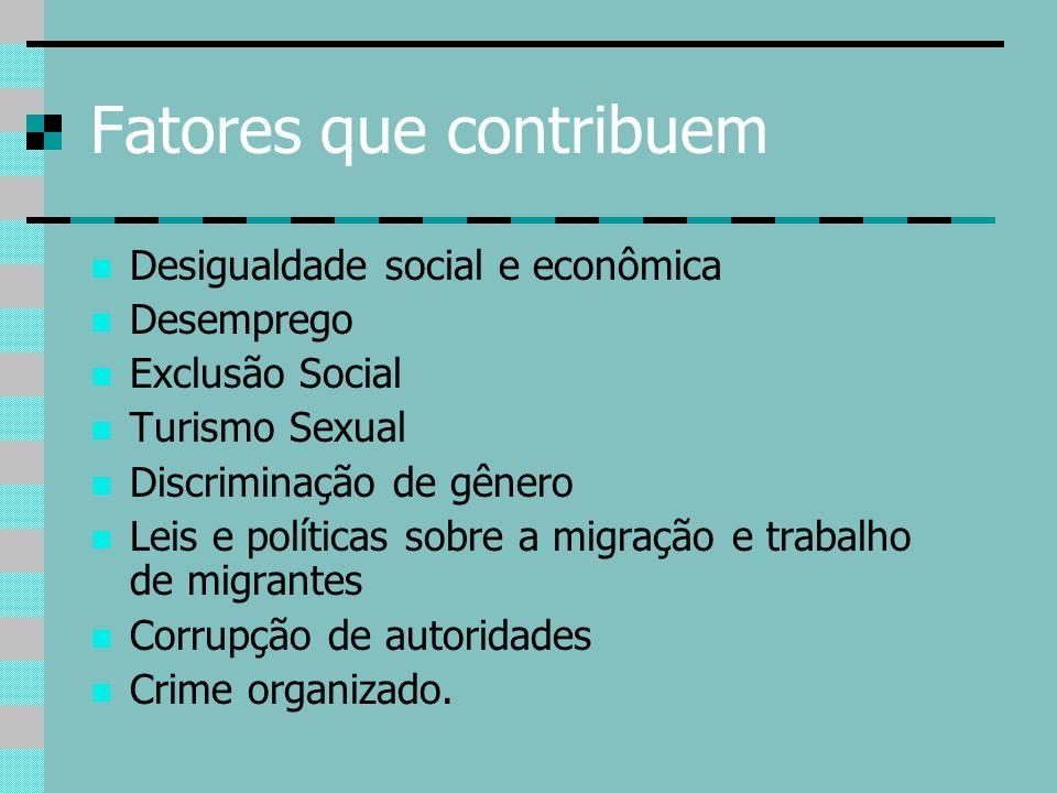 Fatores que contribuem Desigualdade social e econômica Desemprego Exclusão Social Turismo Sexual Discriminação de gênero Leis e políticas sobre a migr
