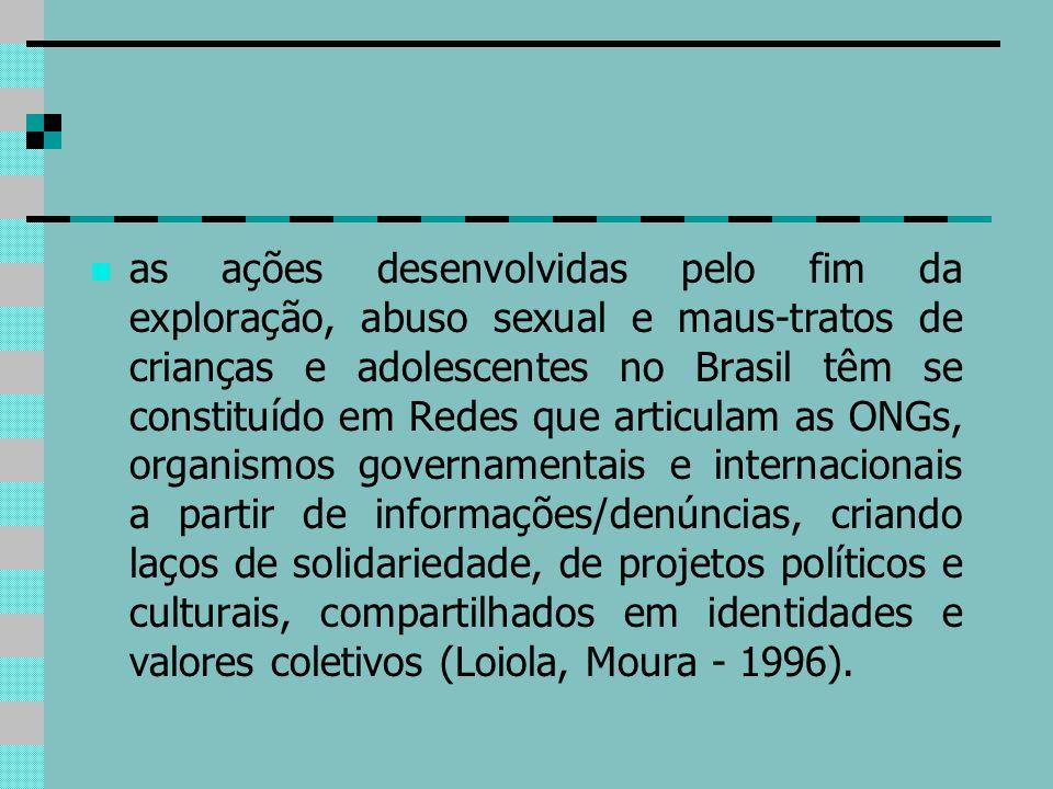 as ações desenvolvidas pelo fim da exploração, abuso sexual e maus-tratos de crianças e adolescentes no Brasil têm se constituído em Redes que articul