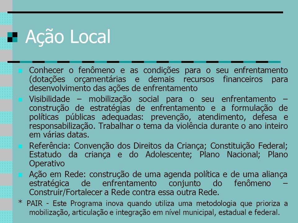 Ação Local Conhecer o fenômeno e as condições para o seu enfrentamento (dotações orçamentárias e demais recursos financeiros para desenvolvimento das