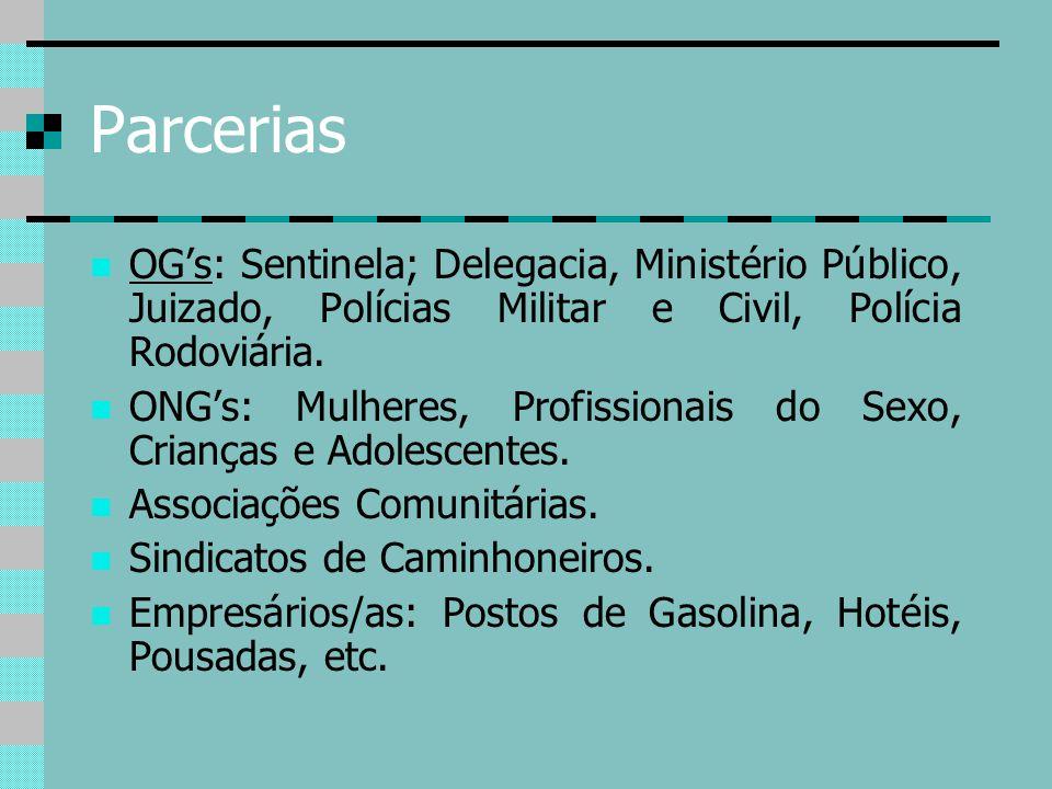 Parcerias OG's: Sentinela; Delegacia, Ministério Público, Juizado, Polícias Militar e Civil, Polícia Rodoviária. ONG's: Mulheres, Profissionais do Sex
