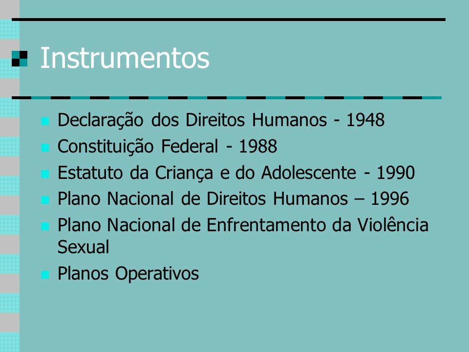 Instrumentos Declaração dos Direitos Humanos - 1948 Constituição Federal - 1988 Estatuto da Criança e do Adolescente - 1990 Plano Nacional de Direitos