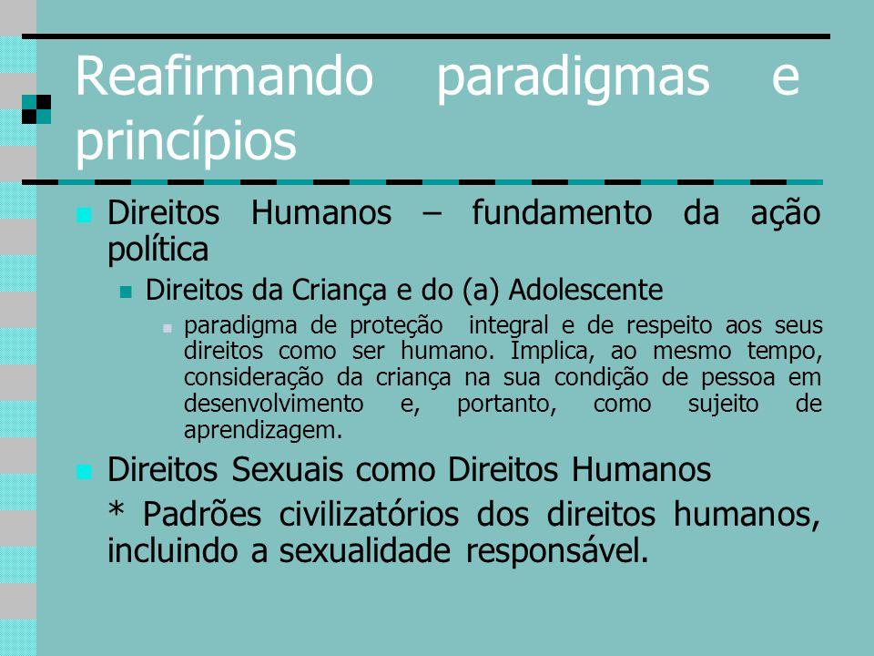 Reafirmando paradigmas e princípios Direitos Humanos – fundamento da ação política Direitos da Criança e do (a) Adolescente paradigma de proteção inte