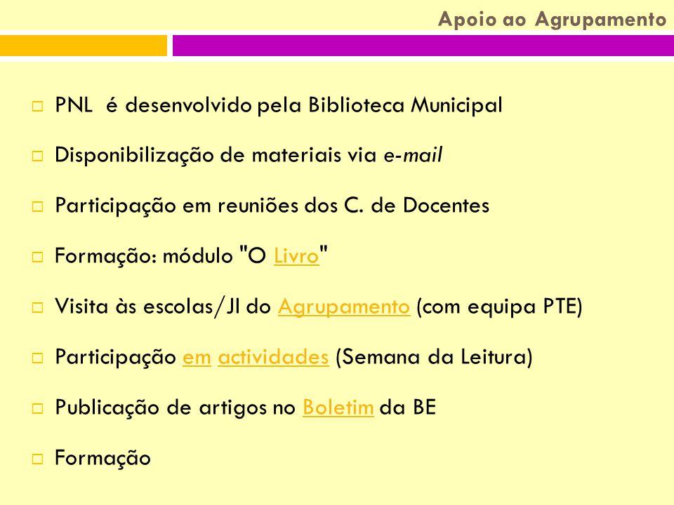 Apoio ao Agrupamento PPNL é desenvolvido pela Biblioteca Municipal DDisponibilização de materiais via e-mail PParticipação em reuniões dos C.