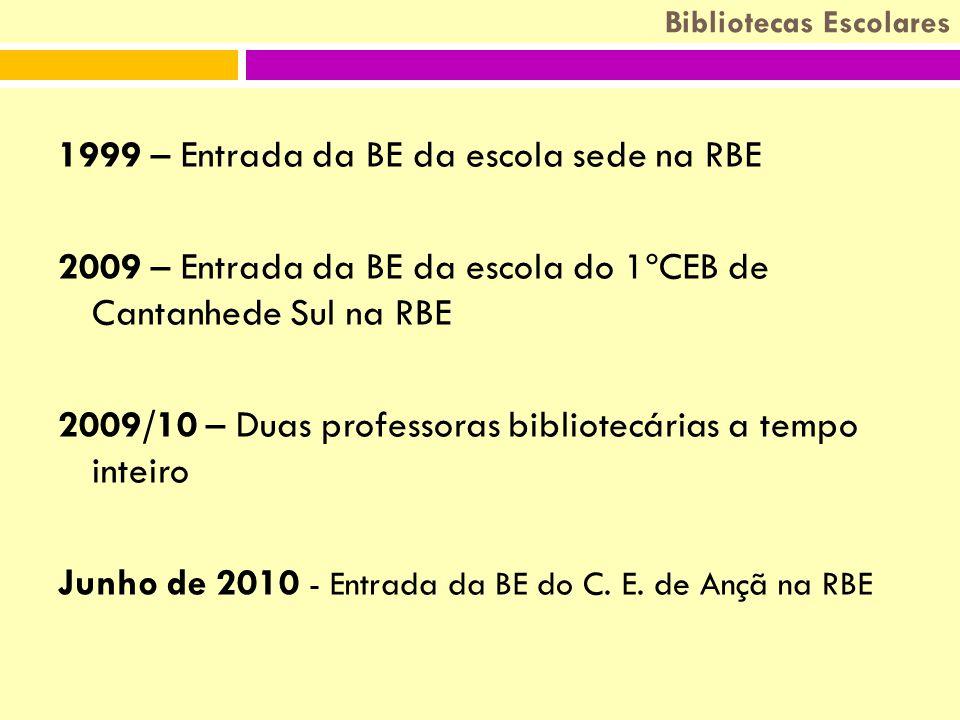 Bibliotecas Escolares 1999 – Entrada da BE da escola sede na RBE 2009 – Entrada da BE da escola do 1ºCEB de Cantanhede Sul na RBE 2009/10 – Duas professoras bibliotecárias a tempo inteiro Junho de 2010 - Entrada da BE do C.