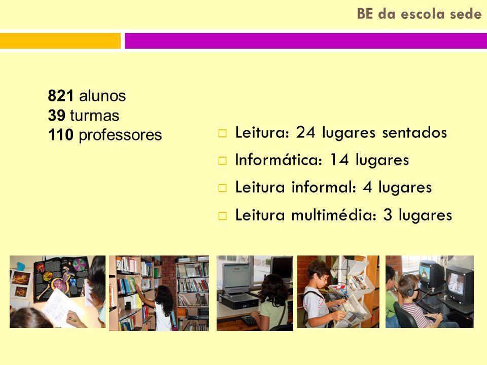 BE da escola sede  Leitura: 24 lugares sentados  Informática: 14 lugares  Leitura informal: 4 lugares  Leitura multimédia: 3 lugares 821 alunos 39 turmas 110 professores