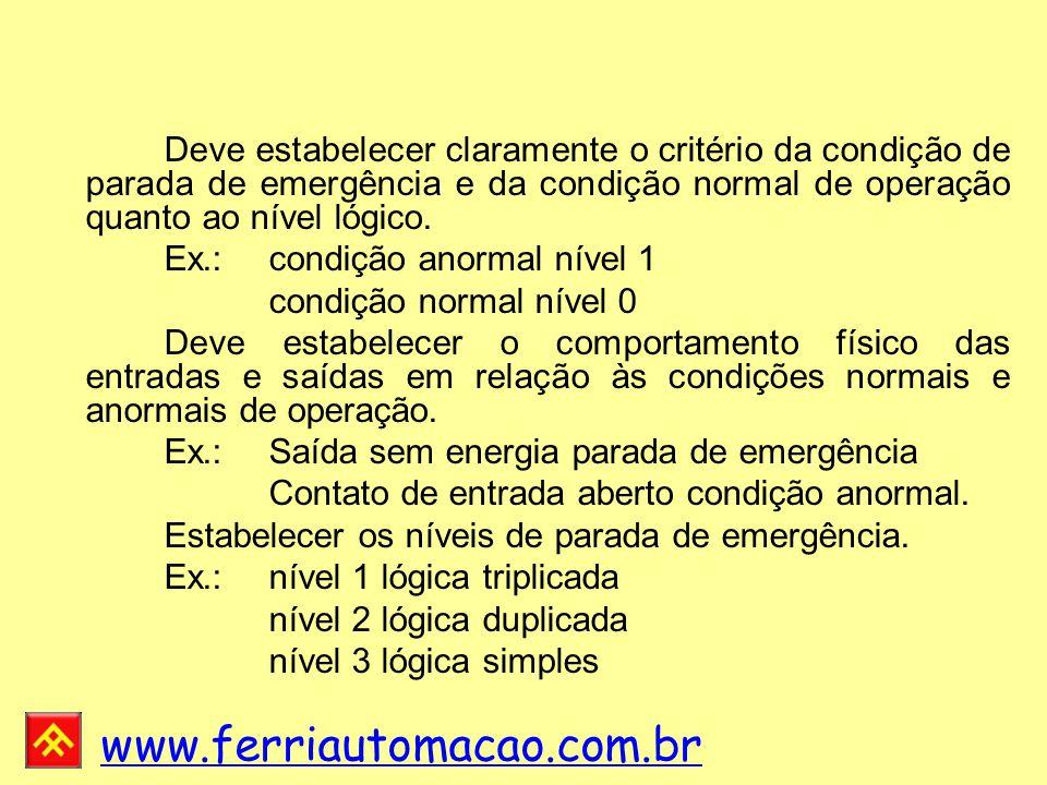 www.ferriautomacao.com.br Deve estabelecer claramente o critério da condição de parada de emergência e da condição normal de operação quanto ao nível lógico.