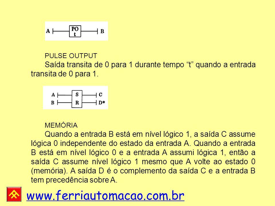 www.ferriautomacao.com.br PULSE OUTPUT Saída transita de 0 para 1 durante tempo t quando a entrada transita de 0 para 1.