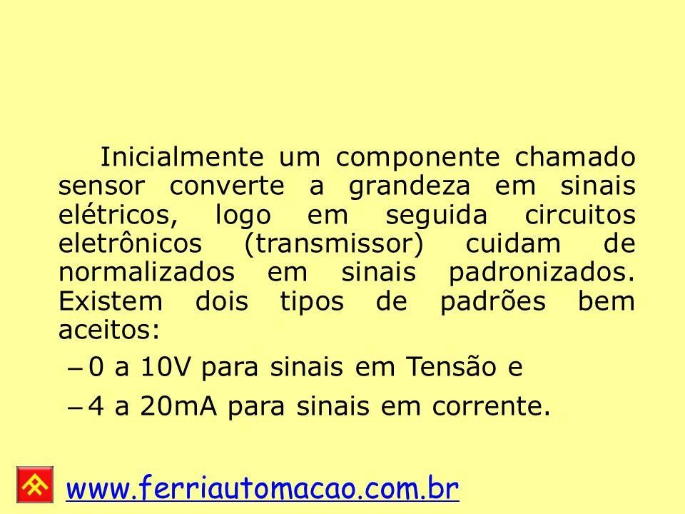 www.ferriautomacao.com.br Inicialmente um componente chamado sensor converte a grandeza em sinais elétricos, logo em seguida circuitos eletrônicos (transmissor) cuidam de normalizados em sinais padronizados.