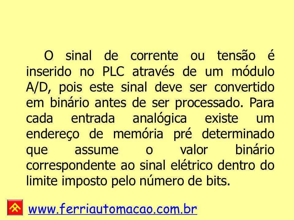www.ferriautomacao.com.br O sinal de corrente ou tensão é inserido no PLC através de um módulo A/D, pois este sinal deve ser convertido em binário antes de ser processado.