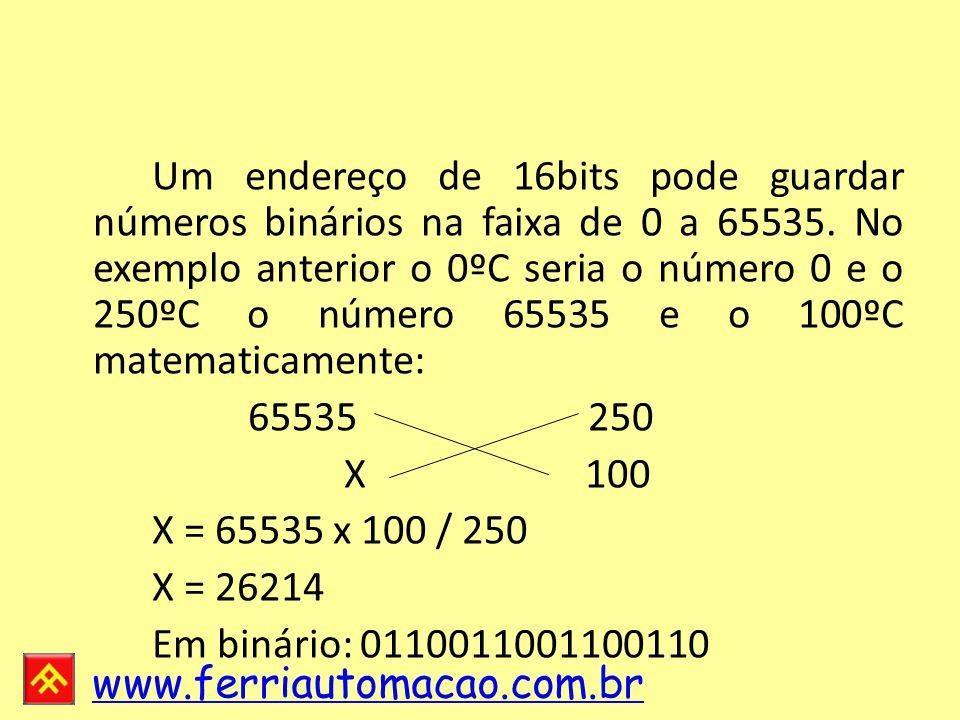 www.ferriautomacao.com.br Um endereço de 16bits pode guardar números binários na faixa de 0 a 65535.