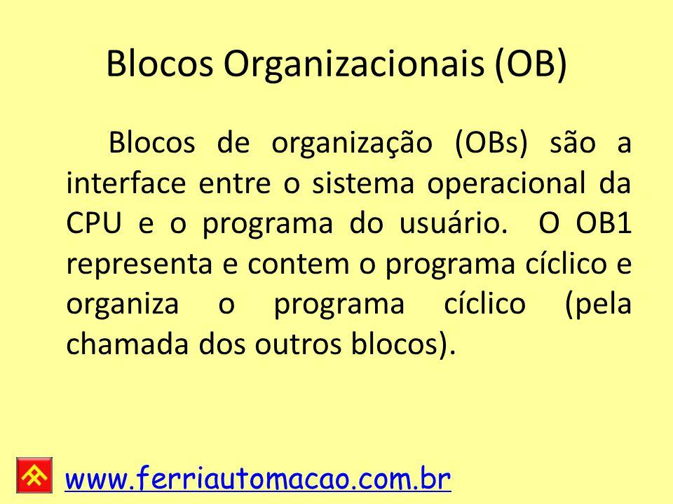 www.ferriautomacao.com.br Blocos Organizacionais (OB) Blocos de organização (OBs) são a interface entre o sistema operacional da CPU e o programa do usuário.