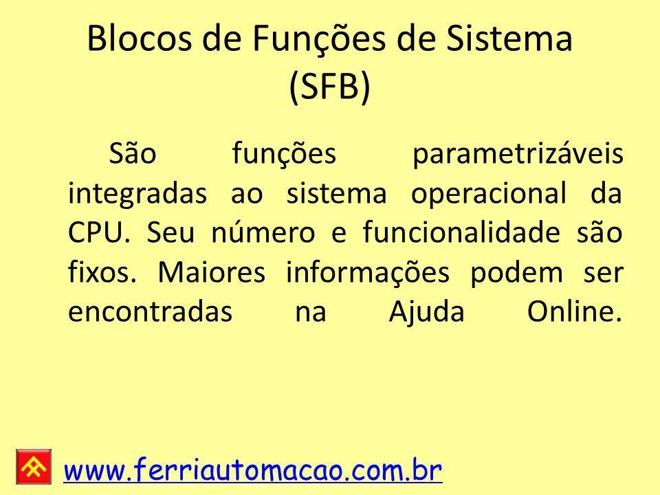 www.ferriautomacao.com.br Blocos de Funções de Sistema (SFB) São funções parametrizáveis integradas ao sistema operacional da CPU.