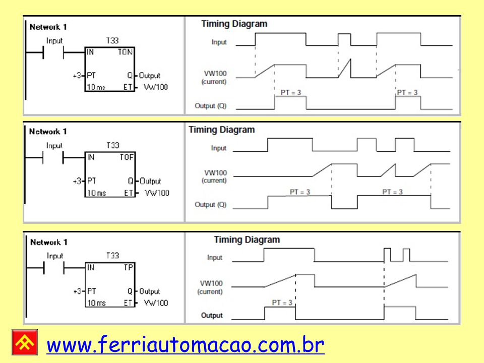 www.ferriautomacao.com.br