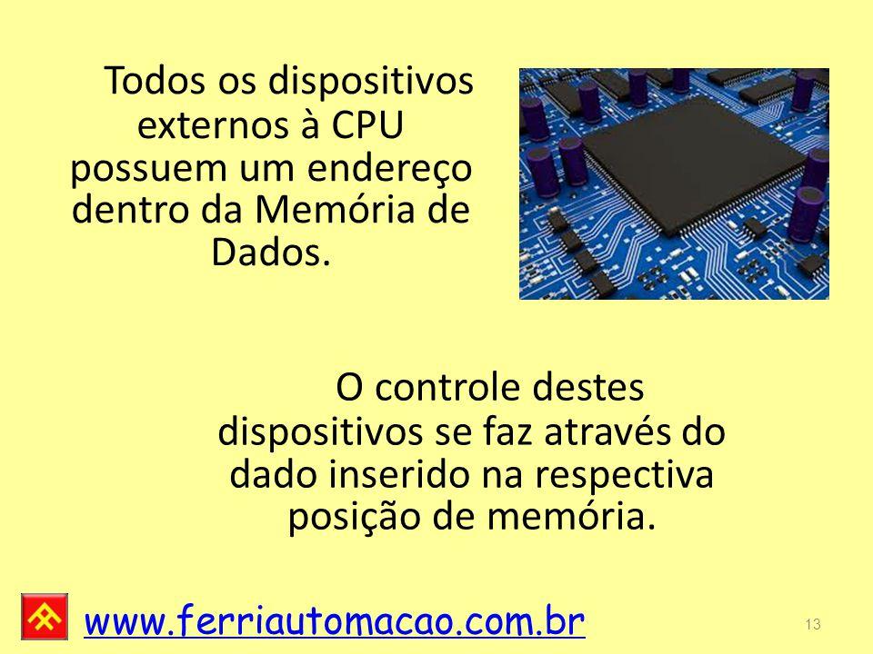 www.ferriautomacao.com.br 13 Todos os dispositivos externos à CPU possuem um endereço dentro da Memória de Dados.