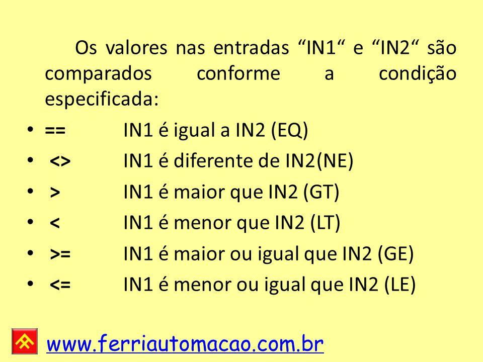 www.ferriautomacao.com.br Os valores nas entradas IN1 e IN2 são comparados conforme a condição especificada: ==IN1 é igual a IN2 (EQ) <>IN1 é diferente de IN2(NE) >IN1 é maior que IN2 (GT) <IN1 é menor que IN2 (LT) >=IN1 é maior ou igual que IN2 (GE) <=IN1 é menor ou igual que IN2 (LE)