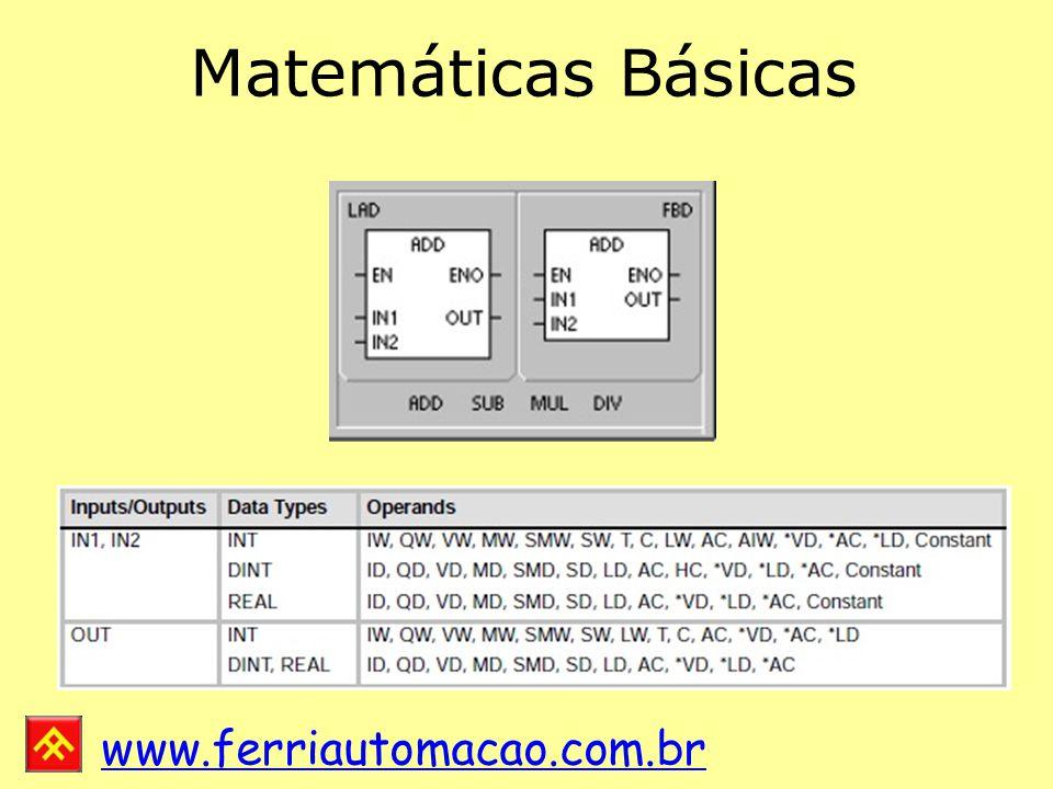 www.ferriautomacao.com.br Matemáticas Básicas