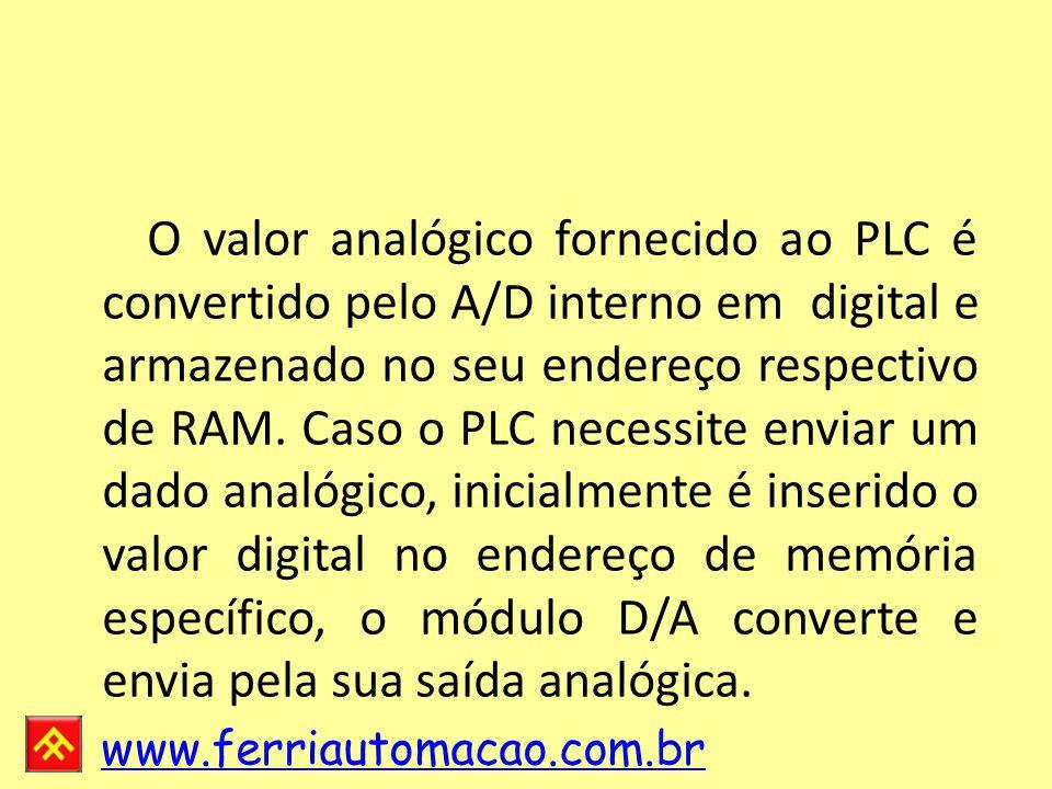 www.ferriautomacao.com.br O valor analógico fornecido ao PLC é convertido pelo A/D interno em digital e armazenado no seu endereço respectivo de RAM.