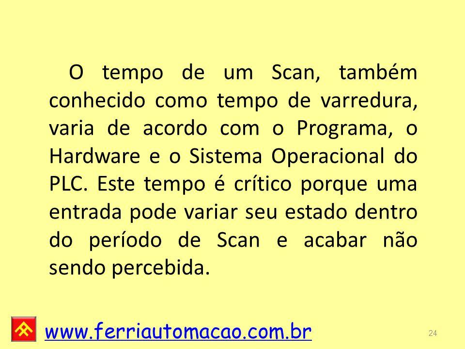 www.ferriautomacao.com.br 24 O tempo de um Scan, também conhecido como tempo de varredura, varia de acordo com o Programa, o Hardware e o Sistema Operacional do PLC.