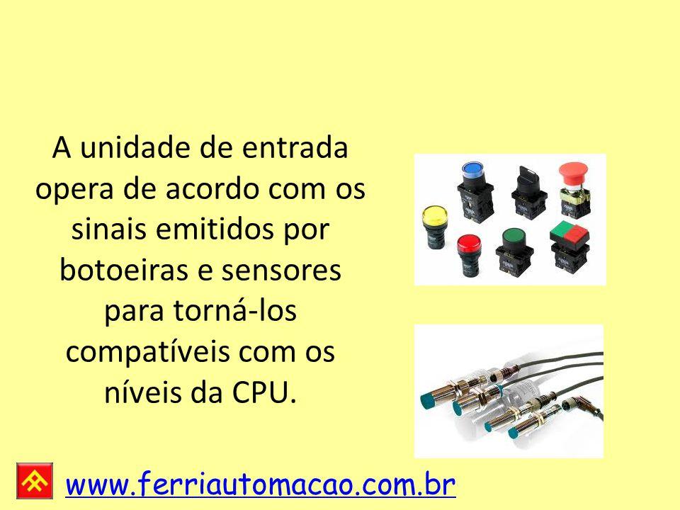 www.ferriautomacao.com.br A unidade de entrada opera de acordo com os sinais emitidos por botoeiras e sensores para torná-los compatíveis com os níveis da CPU.